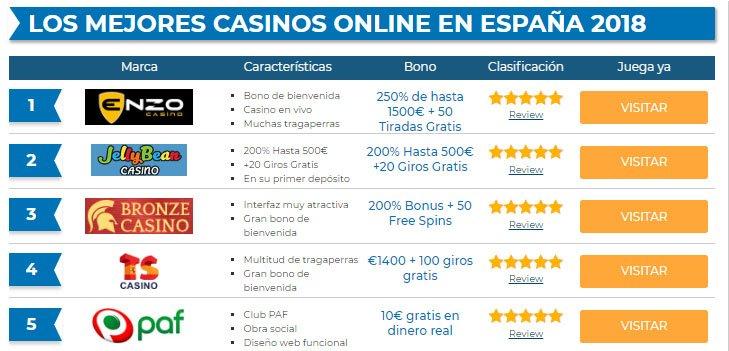 Captura de Casino Billions